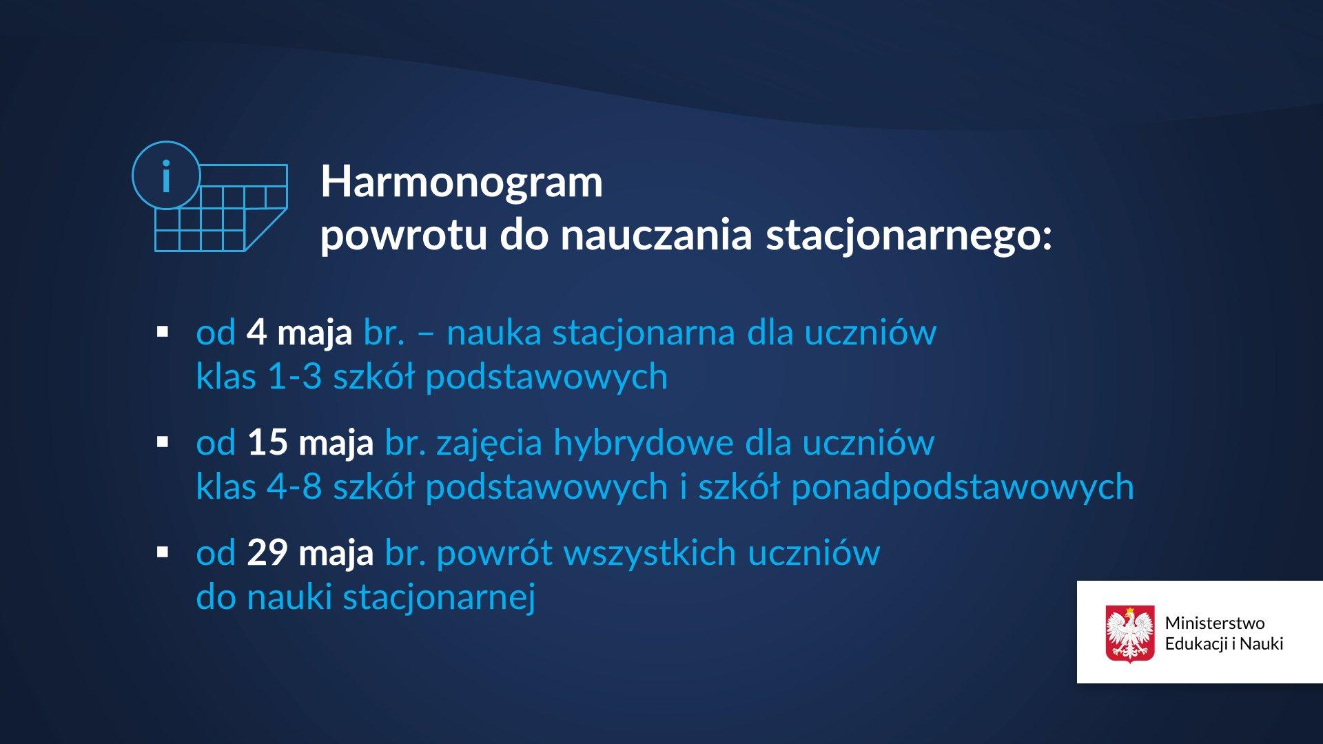 HARMONOGRAM NAUKI HYBRYDOWEJ